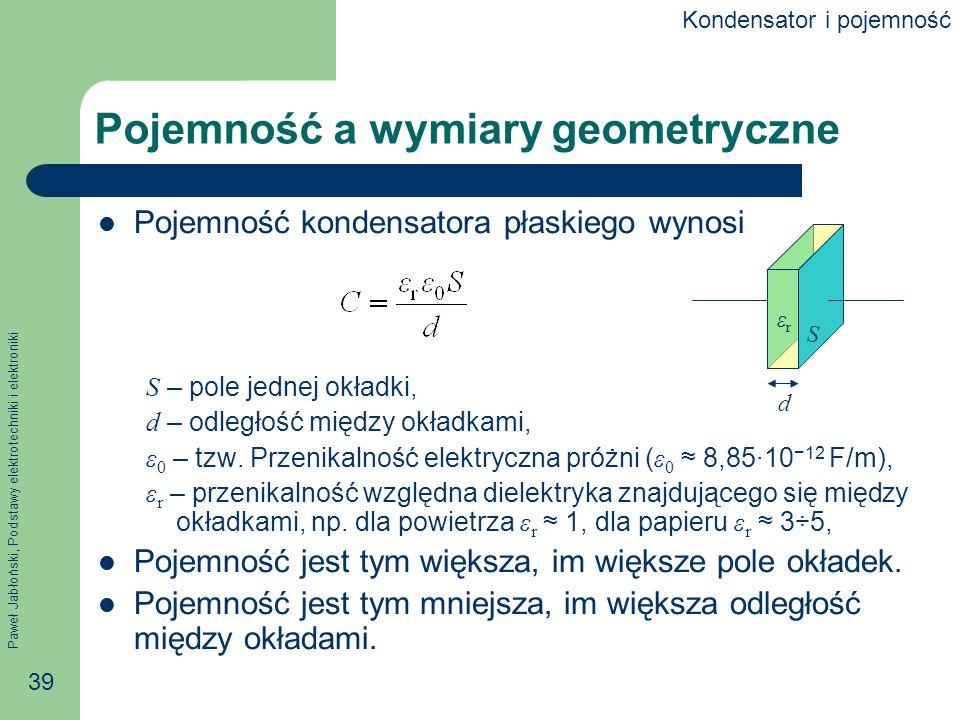 Pojemność a wymiary geometryczne