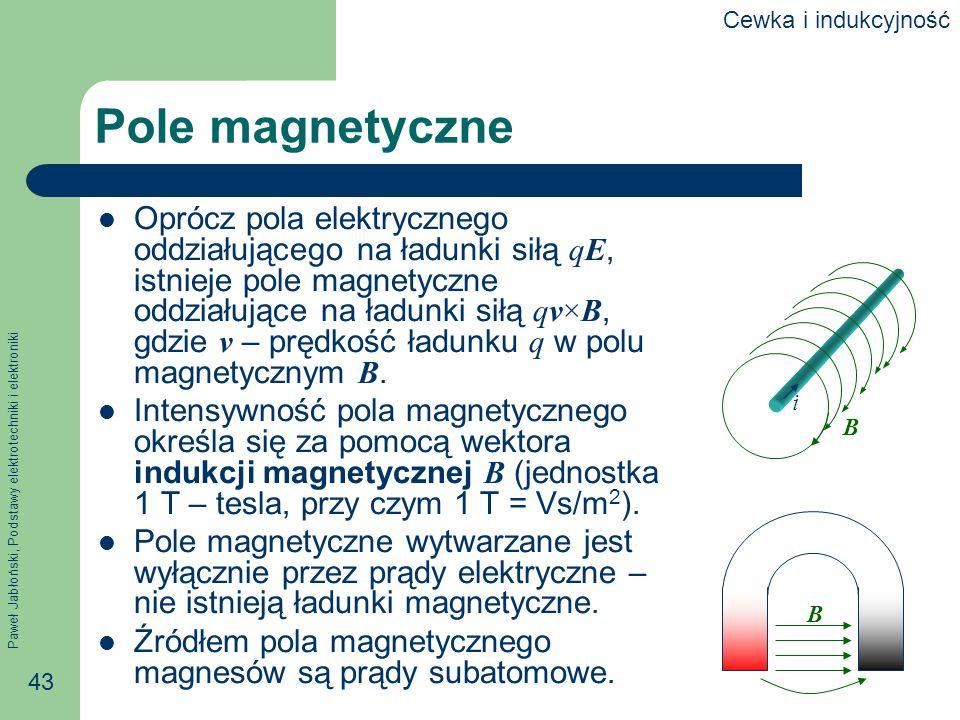Cewka i indukcyjność Pole magnetyczne.