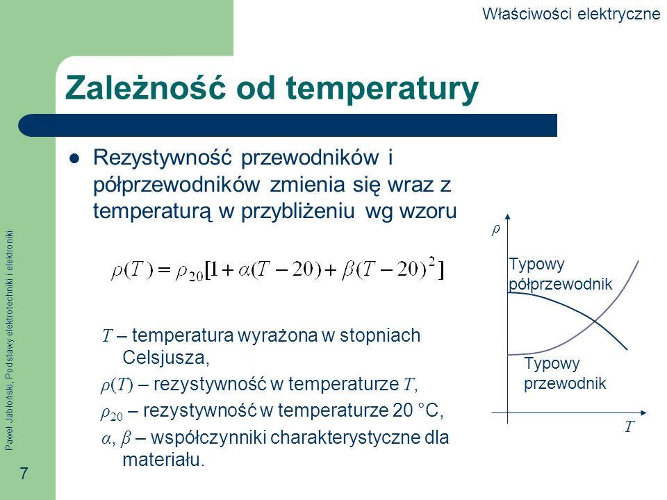Zależność od temperatury