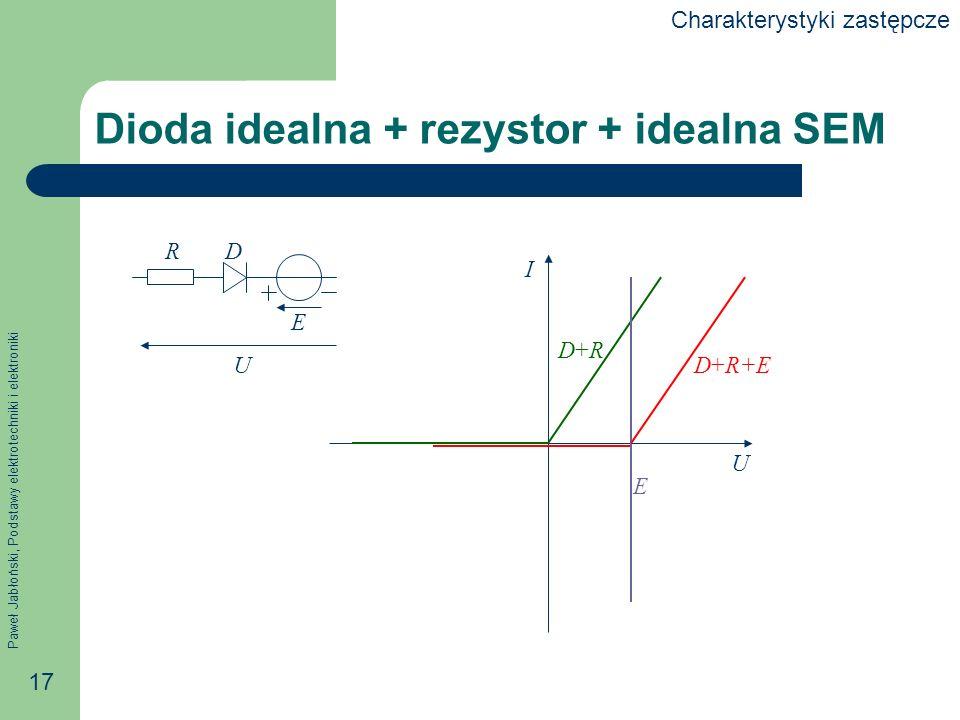 Dioda idealna + rezystor + idealna SEM
