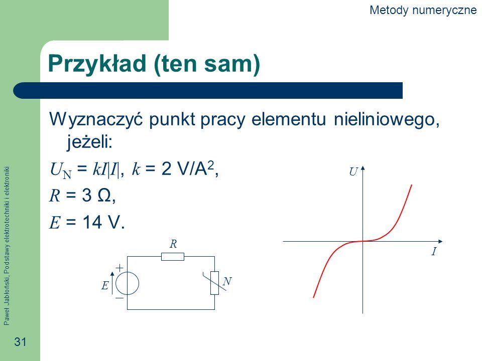 Metody numeryczne Przykład (ten sam) Wyznaczyć punkt pracy elementu nieliniowego, jeżeli: UN = kI|I|, k = 2 V/A2,