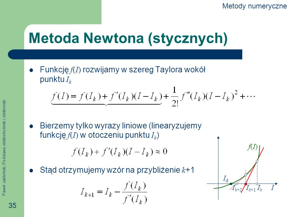 Metoda Newtona (stycznych)