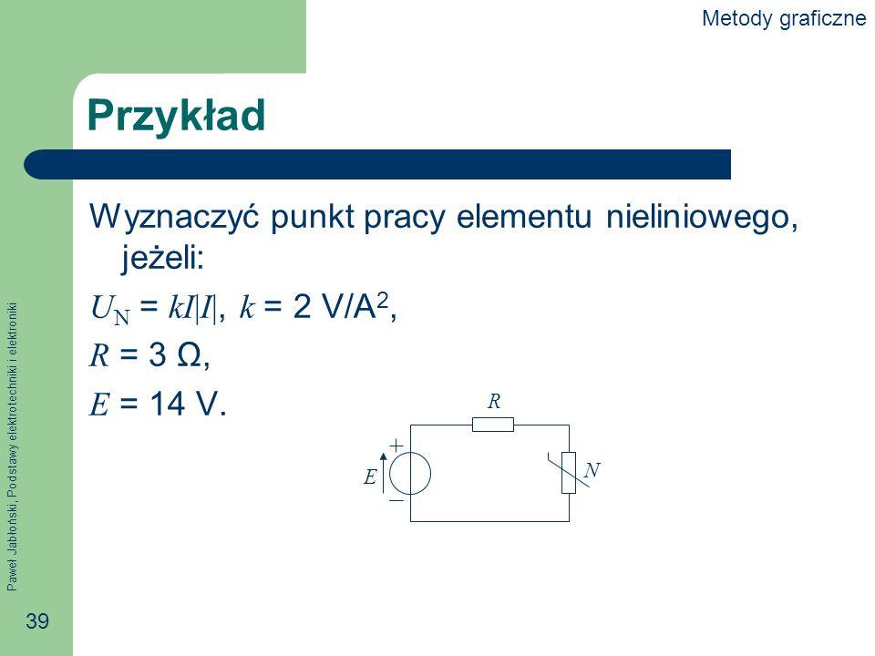 Przykład Wyznaczyć punkt pracy elementu nieliniowego, jeżeli: