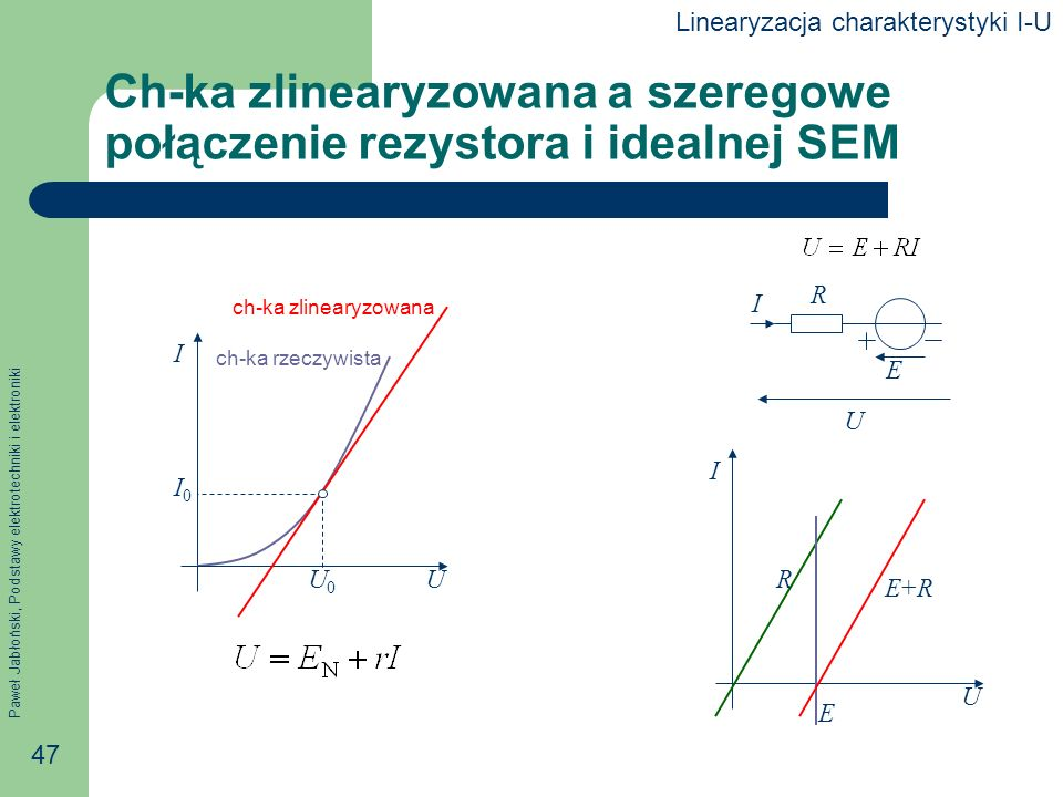 Ch-ka zlinearyzowana a szeregowe połączenie rezystora i idealnej SEM