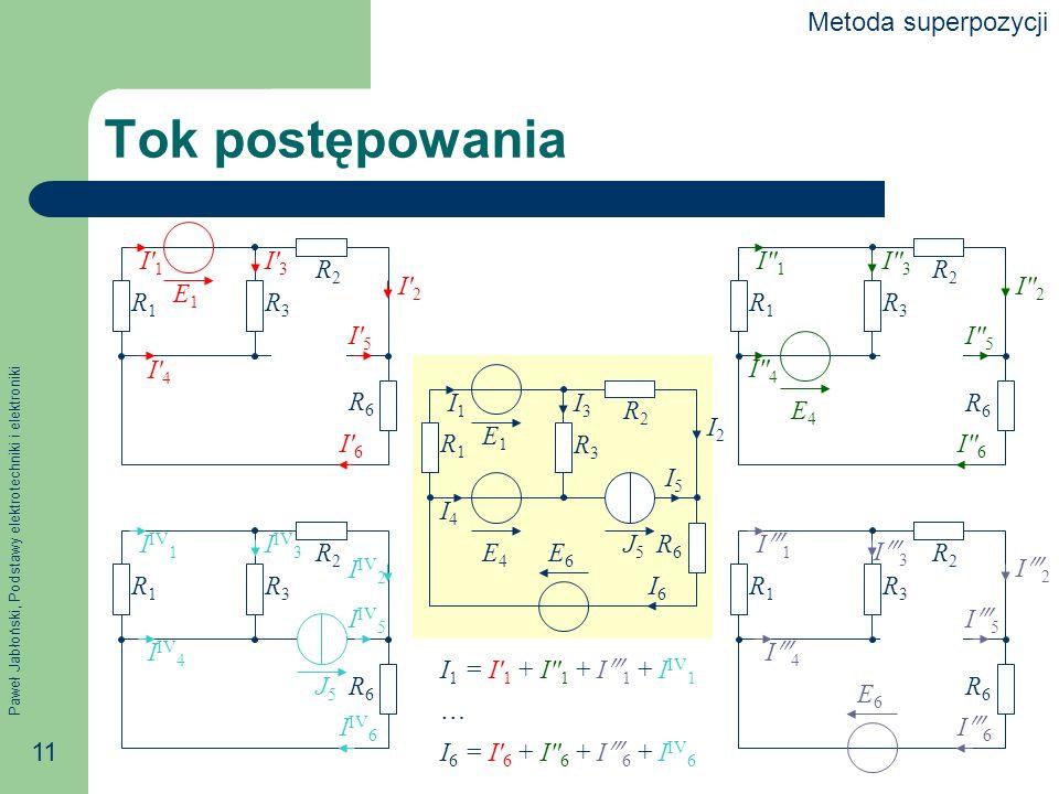 Tok postępowania Metoda superpozycji E1 R1 R2 R3 R6 I′1 I′2 I′3 I′6