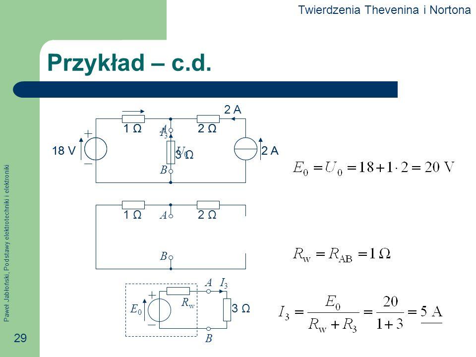 Przykład – c.d. Twierdzenia Thevenina i Nortona 2 A 1 Ω 2 Ω 3 Ω 2 A