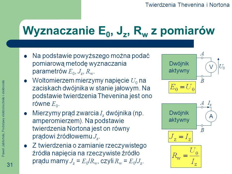 Wyznaczanie E0, Jz, Rw z pomiarów