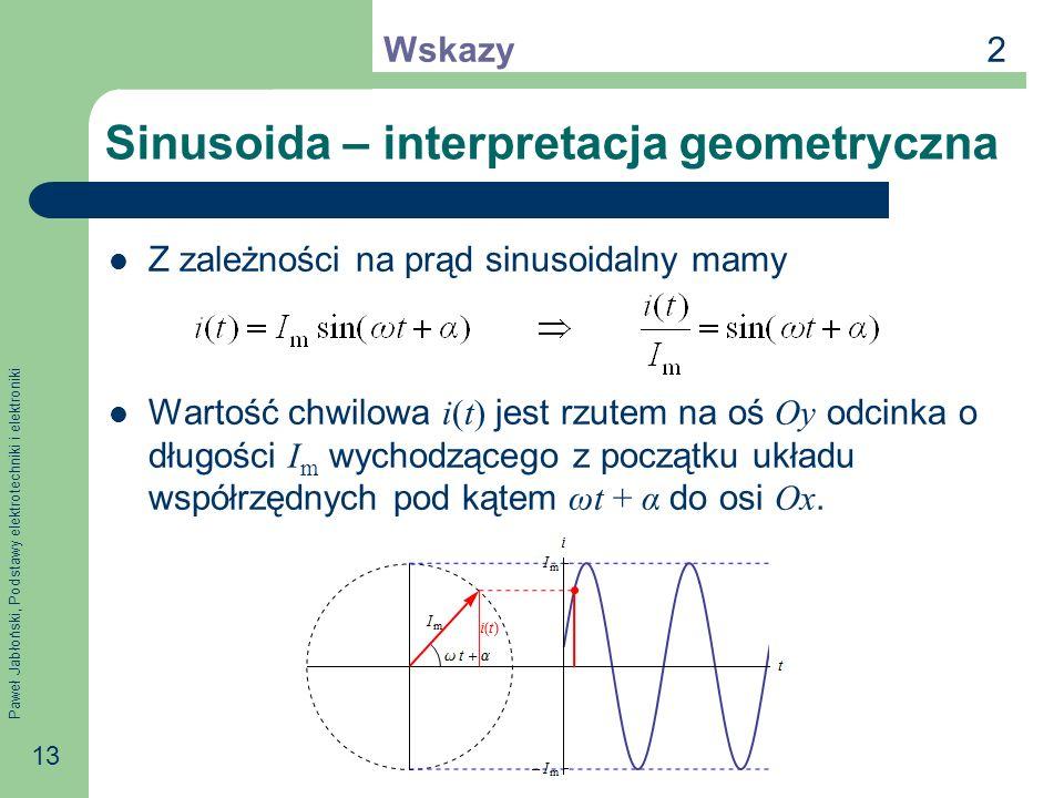 Sinusoida – interpretacja geometryczna