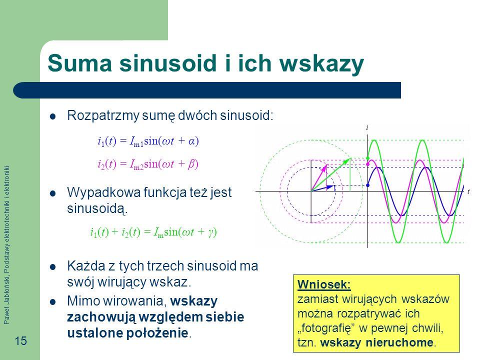Suma sinusoid i ich wskazy