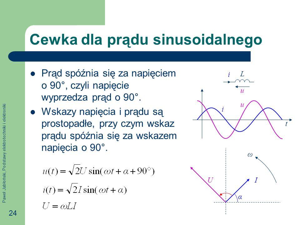 Cewka dla prądu sinusoidalnego