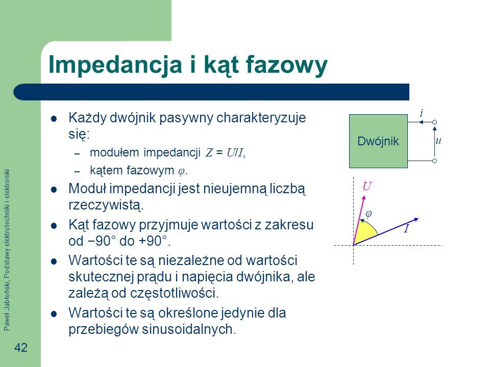 Impedancja i kąt fazowy