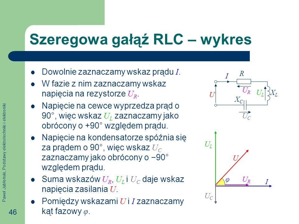 Szeregowa gałąź RLC – wykres