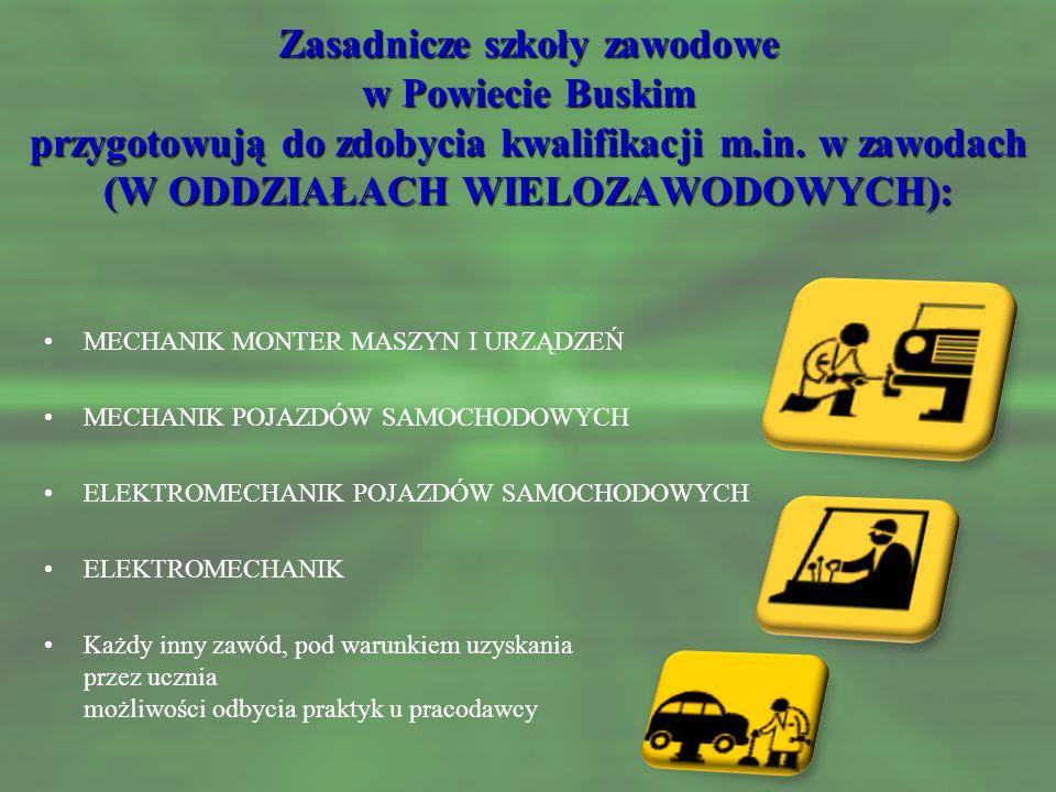Zasadnicze szkoły zawodowe w Powiecie Buskim przygotowują do zdobycia kwalifikacji m.in. w zawodach (W ODDZIAŁACH WIELOZAWODOWYCH):