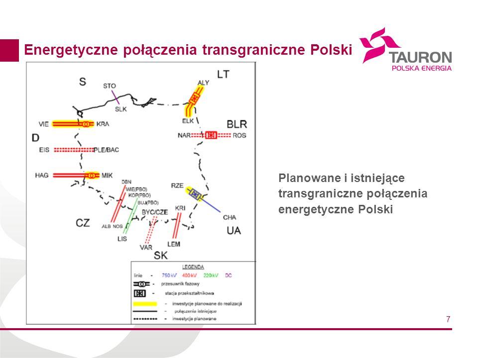 Energetyczne połączenia transgraniczne Polski