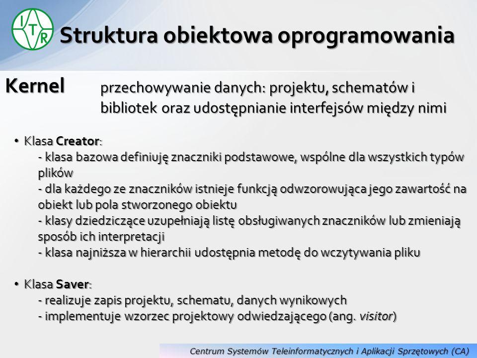Struktura obiektowa oprogramowania