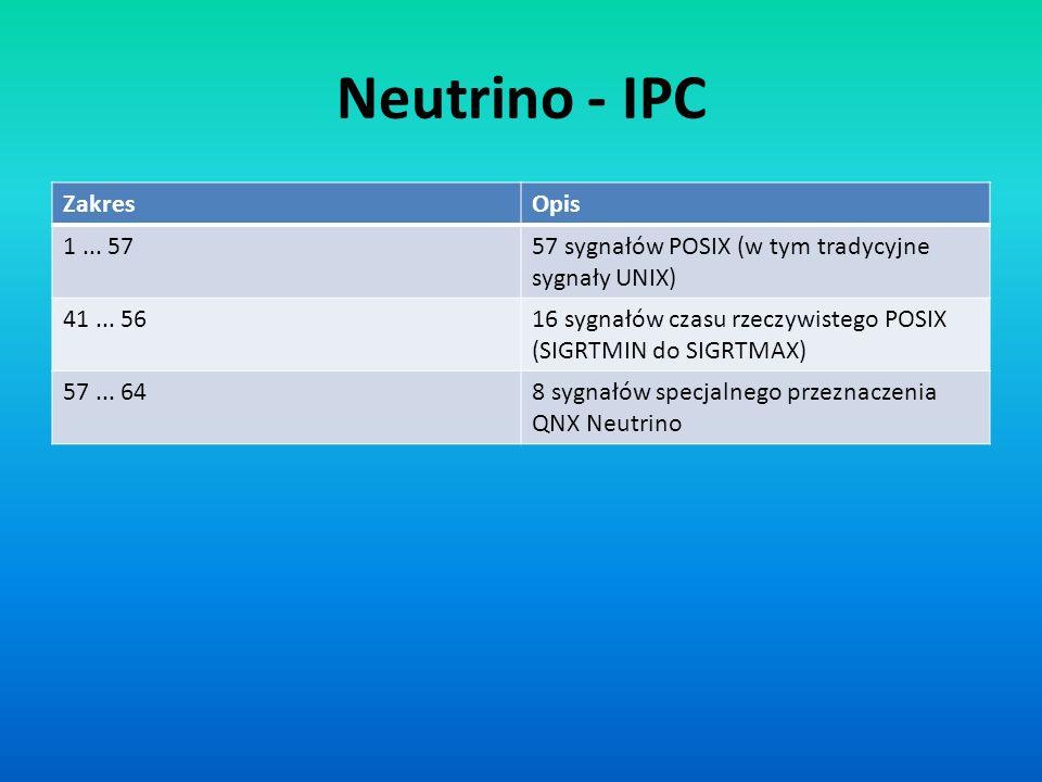 Neutrino - IPC Zakres Opis 1 ... 57