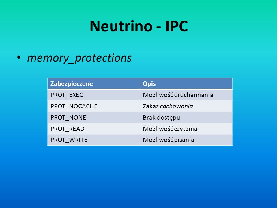 Neutrino - IPC memory_protections Zabezpieczene Opis PROT_EXEC