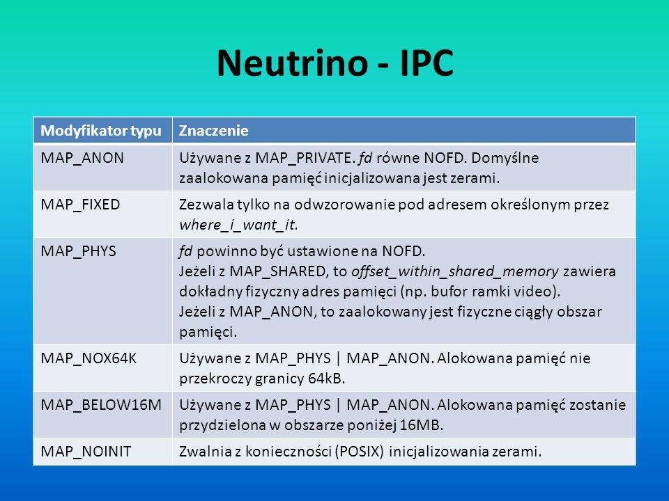 Neutrino - IPC Modyfikator typu Znaczenie MAP_ANON