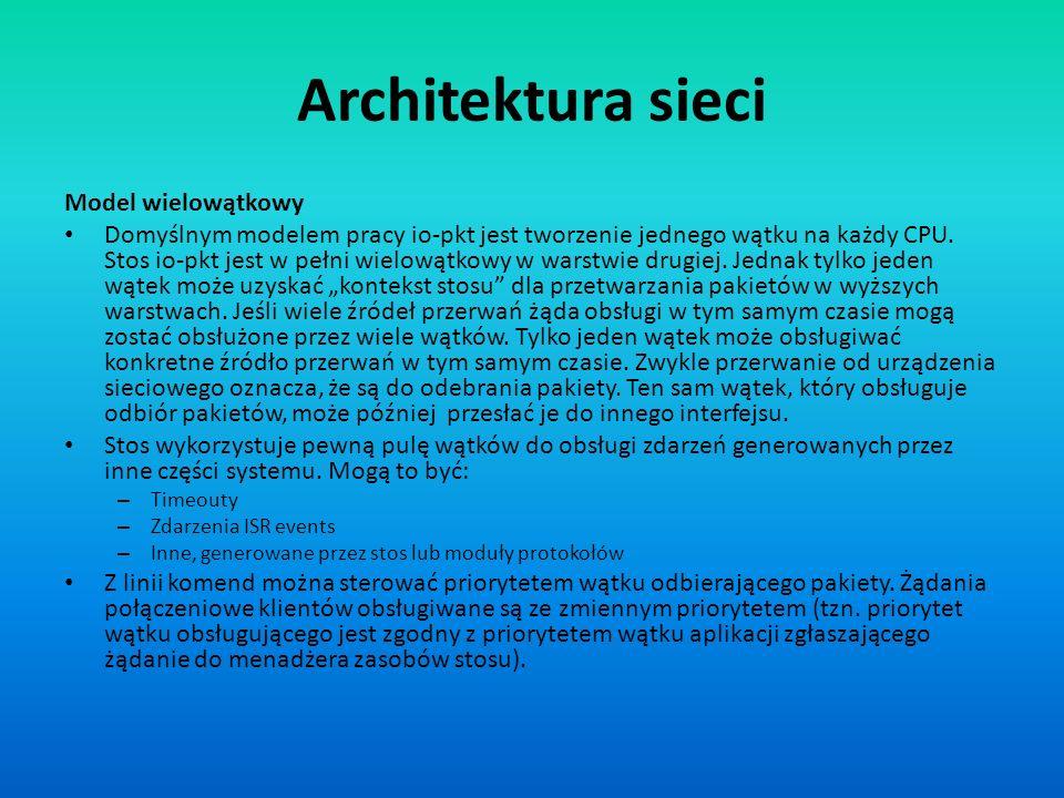Architektura sieci Model wielowątkowy