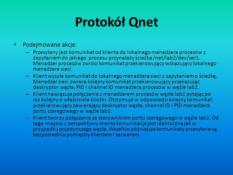 Protokół Qnet Podejmowane akcje:
