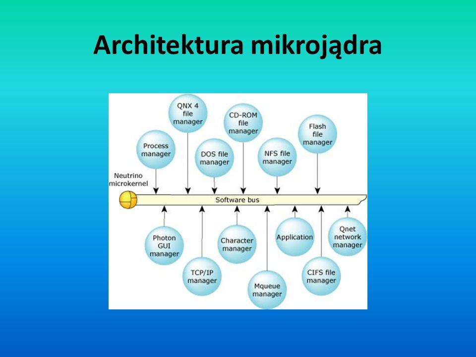 Architektura mikrojądra
