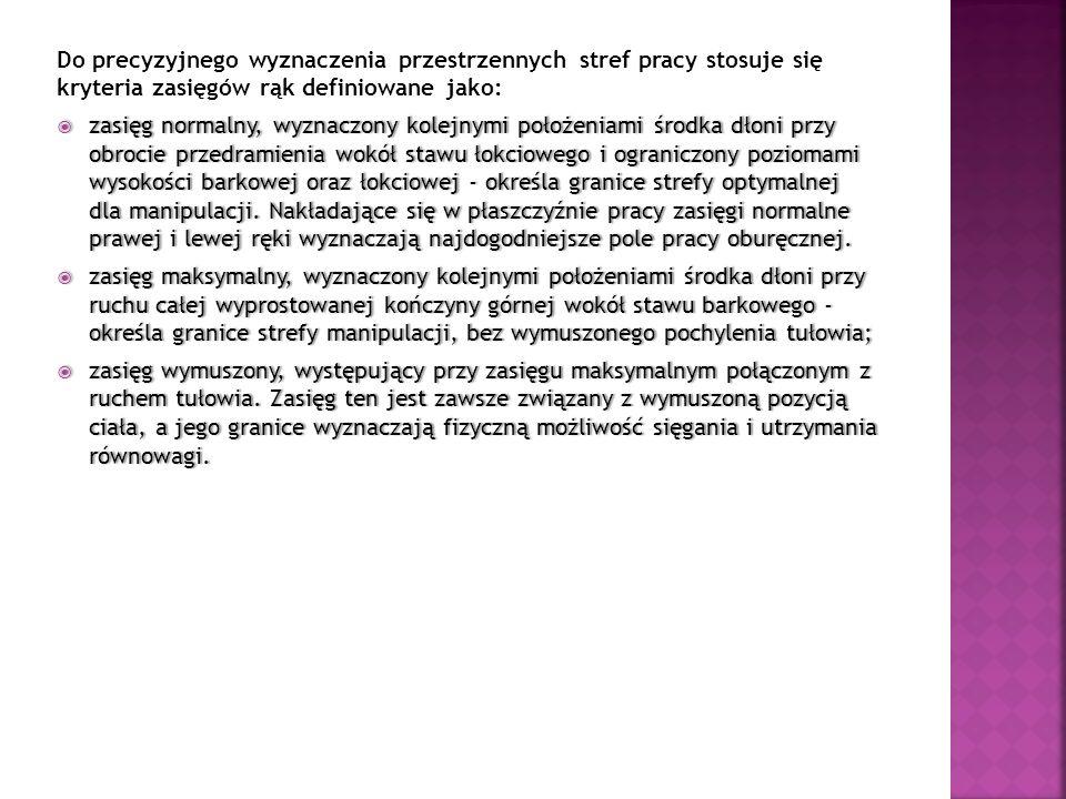 Do precyzyjnego wyznaczenia przestrzennych stref pracy stosuje się kryteria zasięgów rąk definiowane jako: