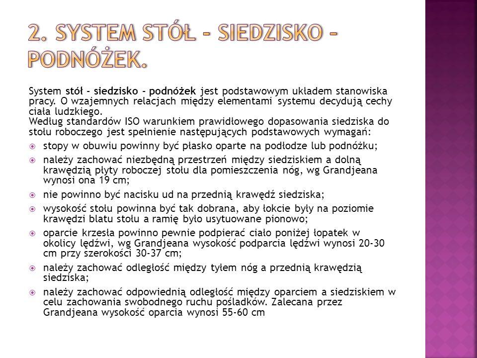 2. System stół - siedzisko – podnóżek.