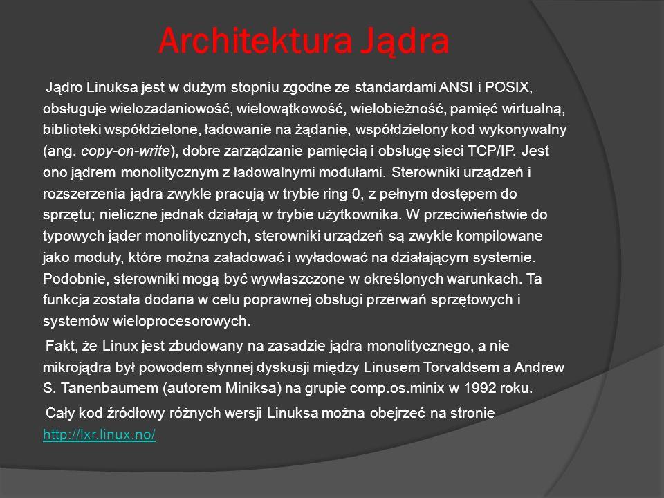 Architektura Jądra