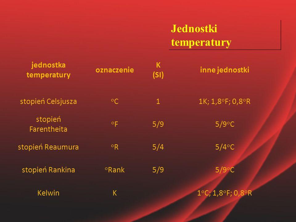 jednostka temperatury