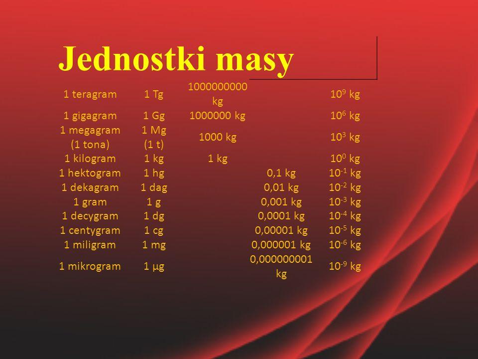 Jednostki masy 1 teragram 1 Tg 1000000000 kg 109 kg 1 gigagram 1 Gg