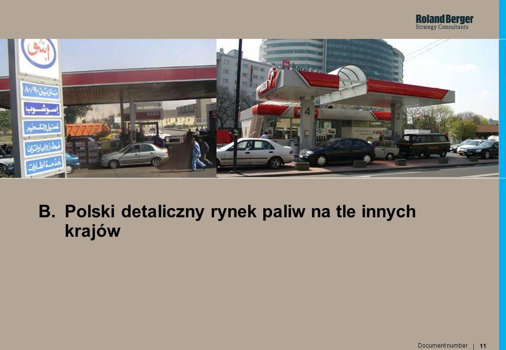 B. Polski detaliczny rynek paliw na tle innych krajów