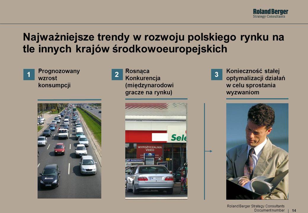 Najważniejsze trendy w rozwoju polskiego rynku na tle innych krajów środkowoeuropejskich