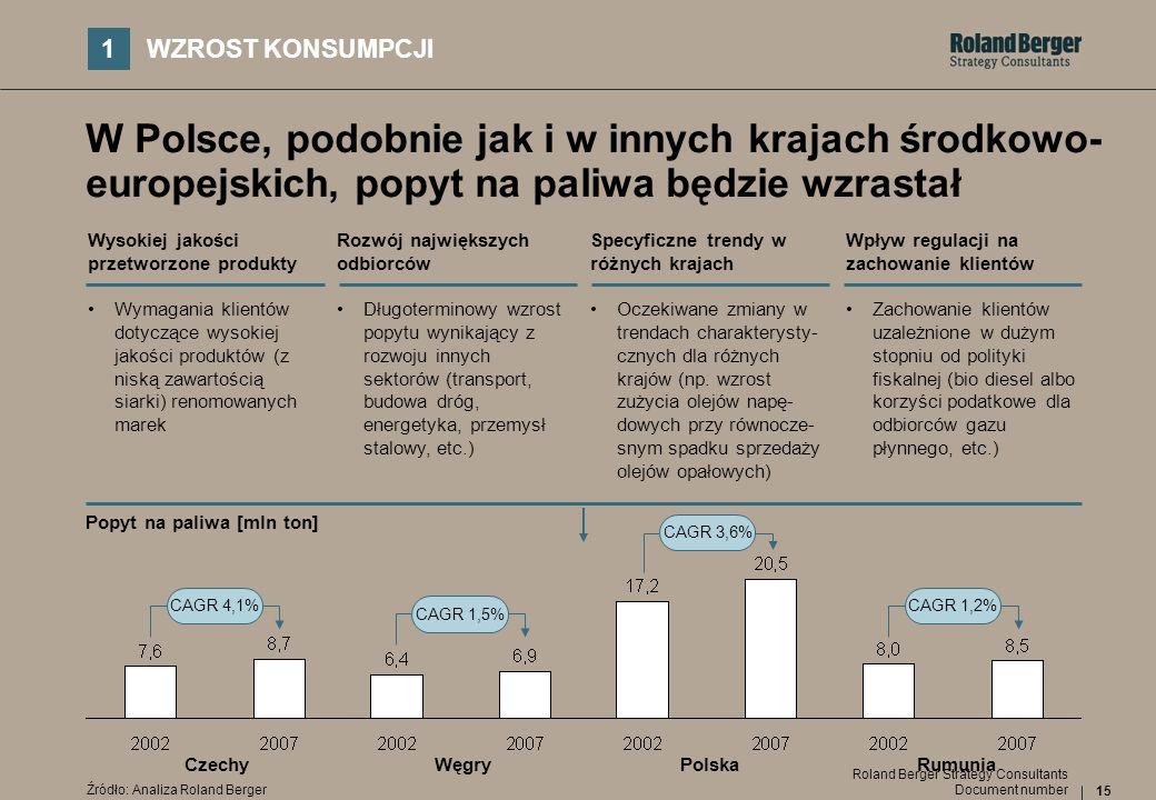 1 WZROST KONSUMPCJI. W Polsce, podobnie jak i w innych krajach środkowo- europejskich, popyt na paliwa będzie wzrastał.