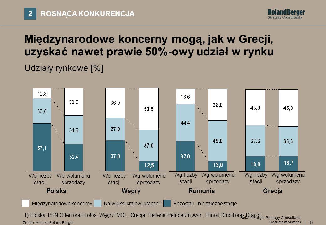 2 ROSNĄCA KONKURENCJA. Międzynarodowe koncerny mogą, jak w Grecji, uzyskać nawet prawie 50%-owy udział w rynku.