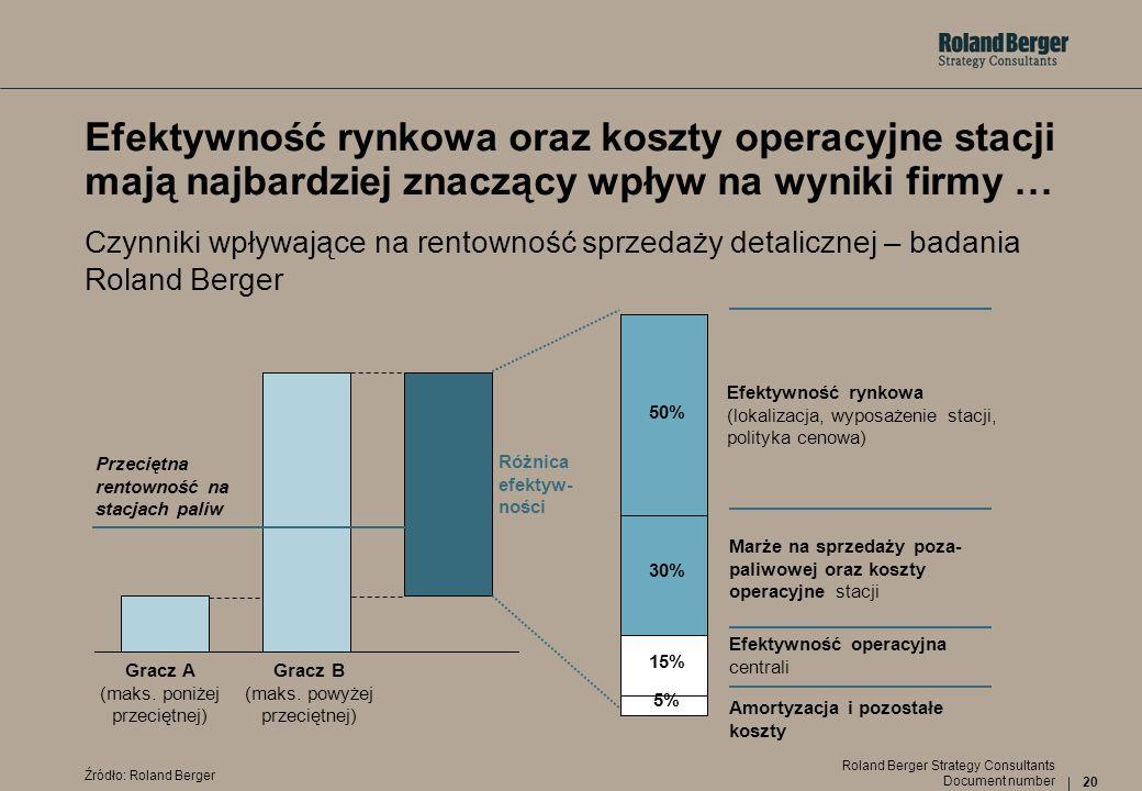 Efektywność rynkowa oraz koszty operacyjne stacji mają najbardziej znaczący wpływ na wyniki firmy …