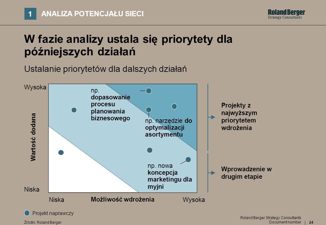 W fazie analizy ustala się priorytety dla późniejszych działań