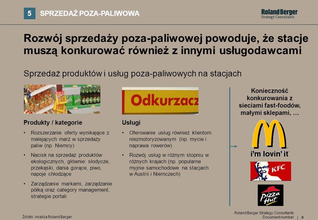 Konieczność konkurowania z sieciami fast-foodów, małymi sklepami, …
