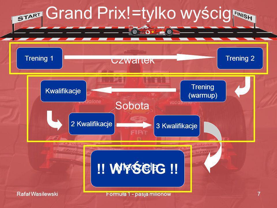 Grand Prix!=tylko wyścig