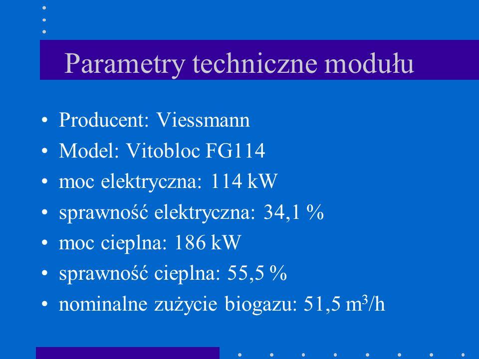 Parametry techniczne modułu
