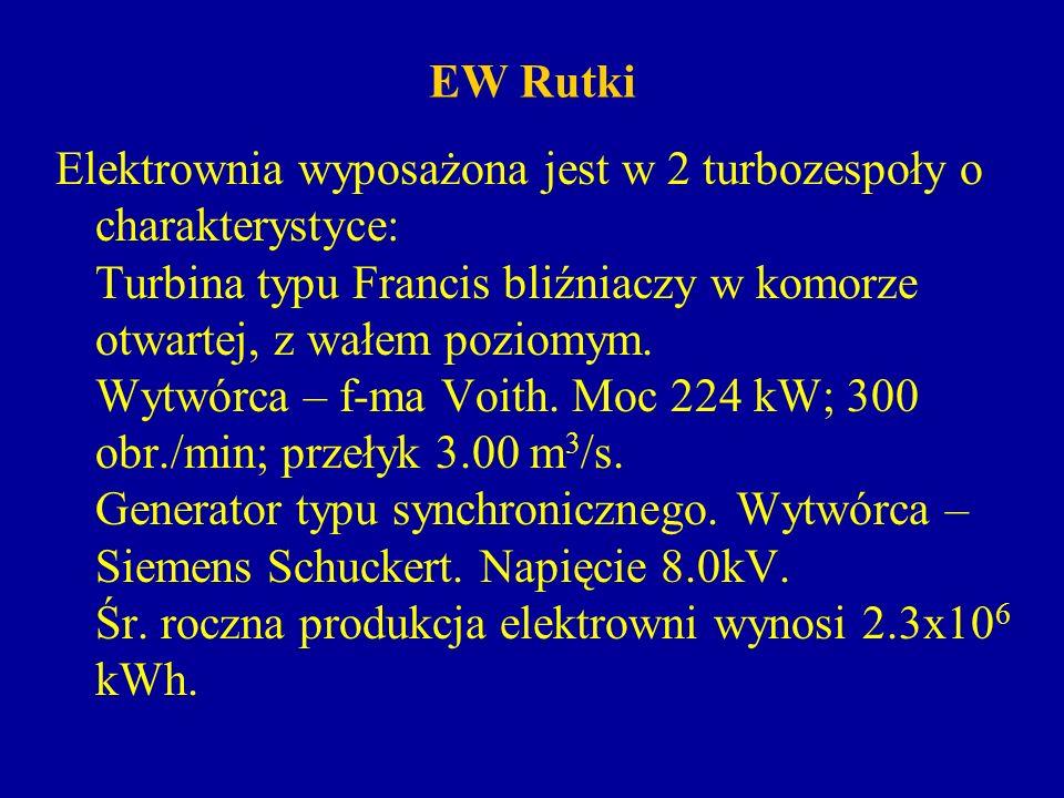 EW Rutki