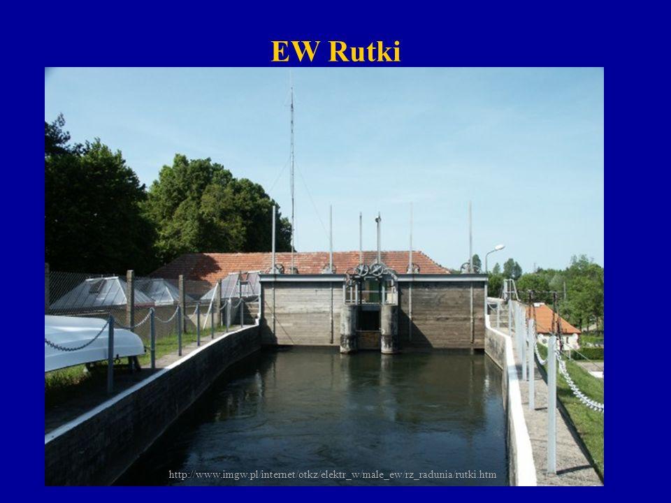 EW Rutki http://www.imgw.pl/internet/otkz/elektr_w/male_ew/rz_radunia/rutki.htm.