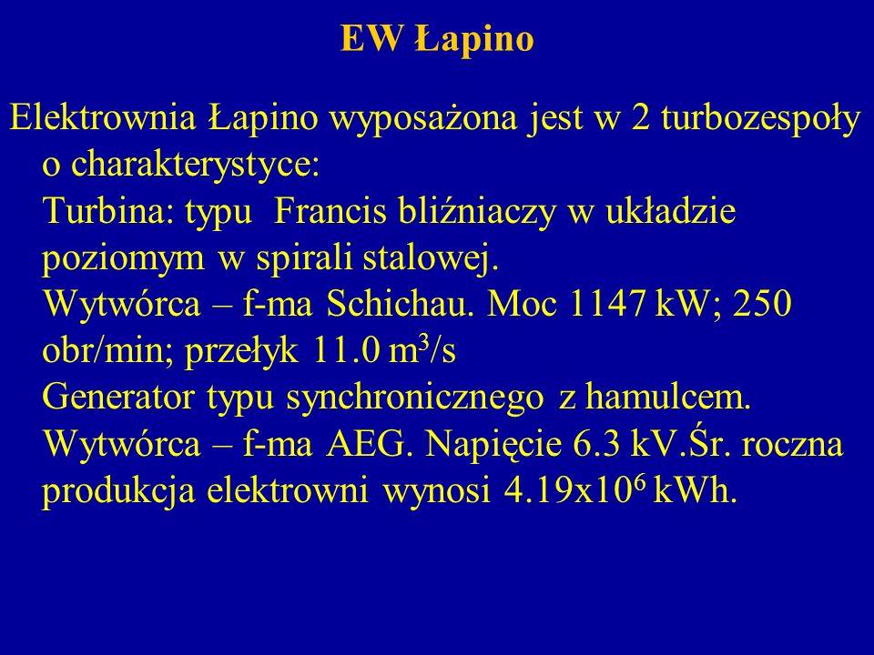EW Łapino