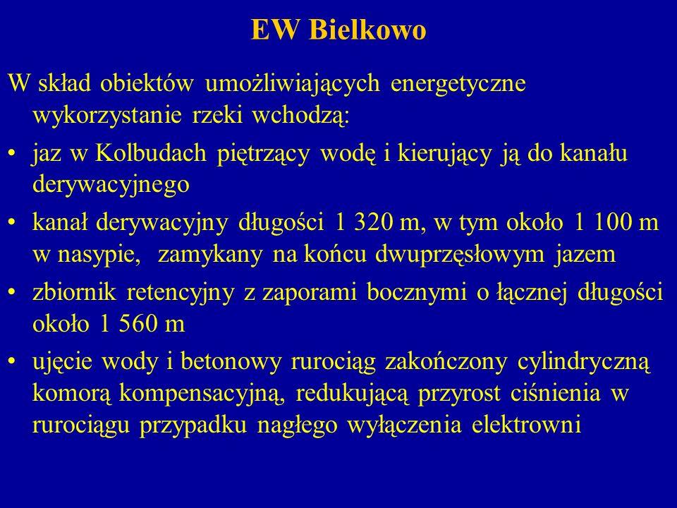 EW Bielkowo W skład obiektów umożliwiających energetyczne wykorzystanie rzeki wchodzą: