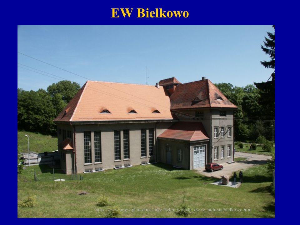 EW Bielkowo http://www.imgw.pl/internet/otkz/elektr_w/male_ew/rz_radunia/bielkowo.htm.