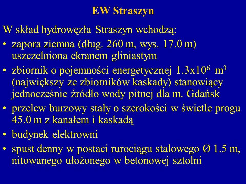 W skład hydrowęzła Straszyn wchodzą: