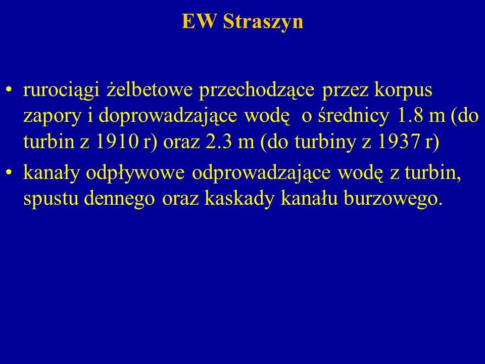 EW Straszyn