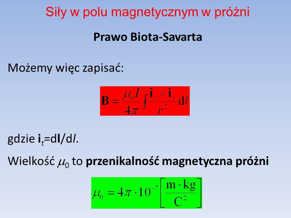 Siły w polu magnetycznym w próżni