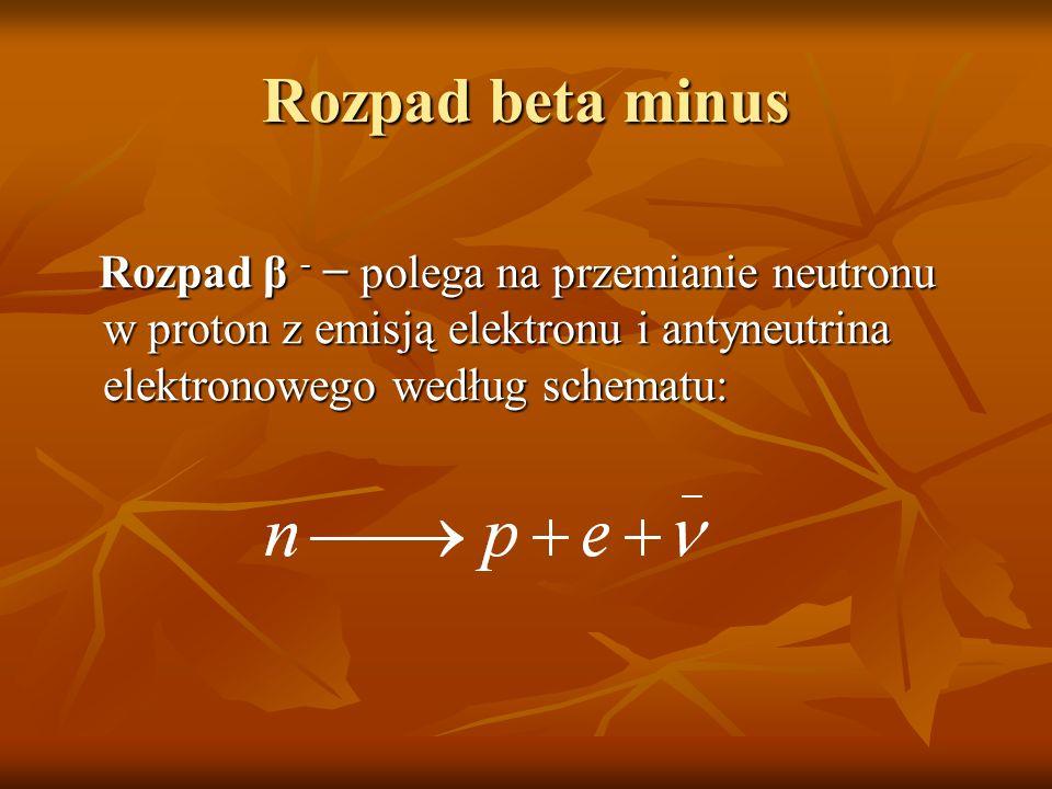 Rozpad beta minus Rozpad β - − polega na przemianie neutronu w proton z emisją elektronu i antyneutrina elektronowego według schematu: