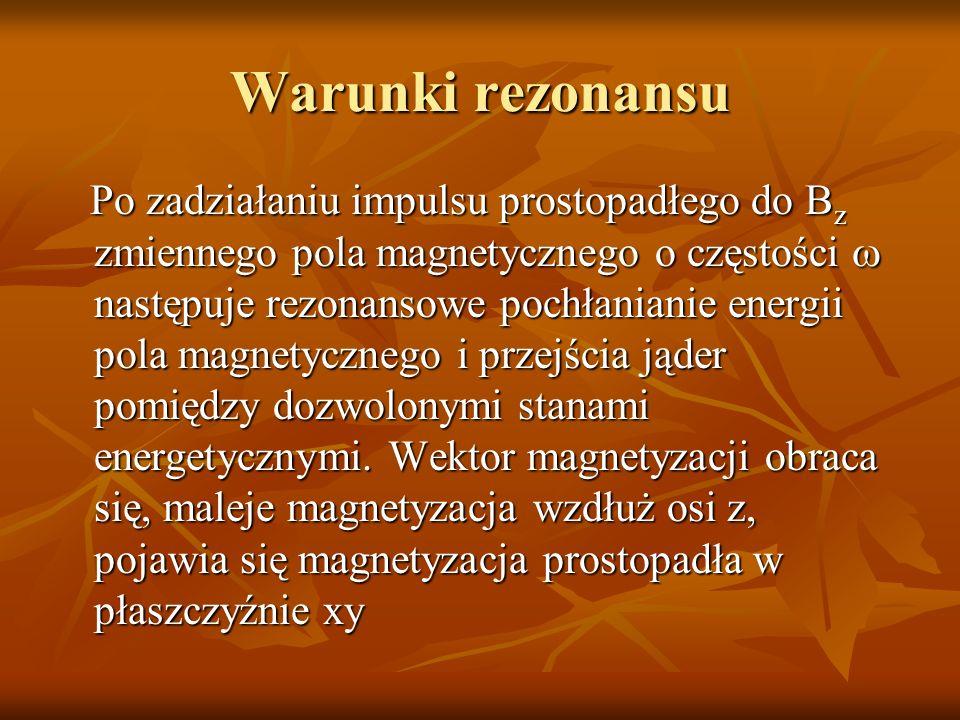Warunki rezonansu