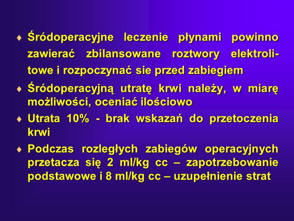 Śródoperacyjne leczenie płynami powinno zawierać zbilansowane roztwory elektroli-towe i rozpoczynać sie przed zabiegiem